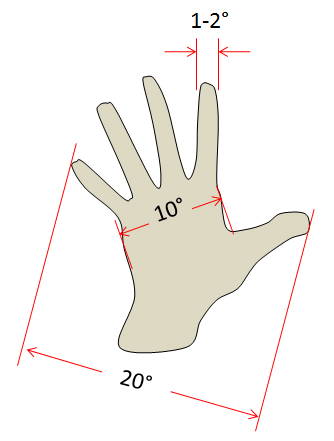 Hand Scale for Measuring Angles